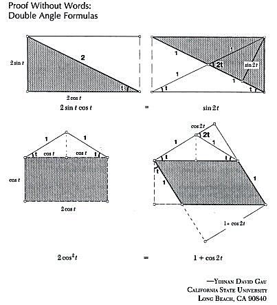 Double Angles